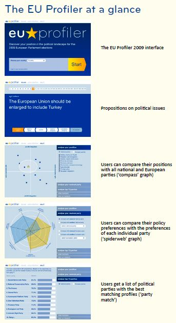 eu-profiler-shots